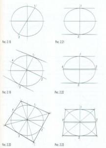 Рисунок квадрата, описанного вокруг окружности в перспективе
