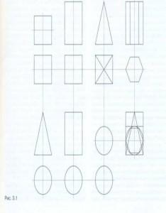 Перспектива простых геометрических тел