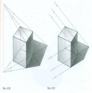 Светотеневой рисунок простых геометрических тел
