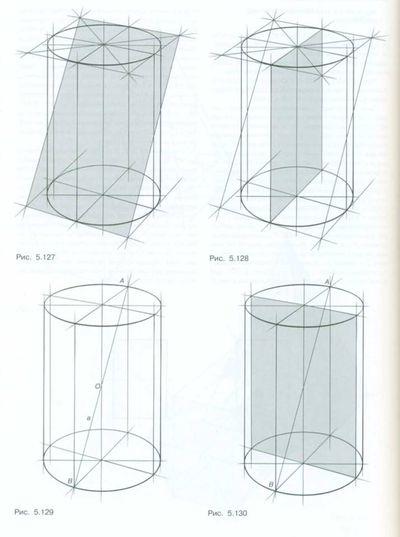 Наклонное сечение цилиндра