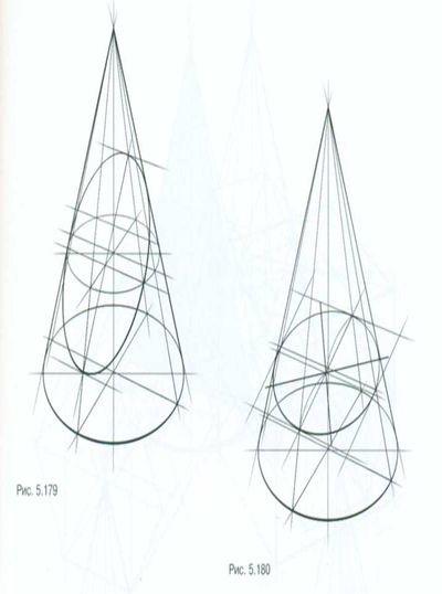 Наклонное сечение конуса