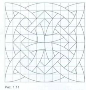 Рисунок орнамента на основе окружности