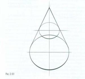 Сечение цилиндра и конуса плоскостями, параллельными основаниям