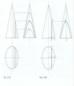 Сечение конуса параллельными плоскостями, перпендикулярными его основанию