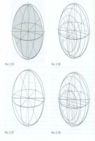 Сечение шара параллельными плоскостями