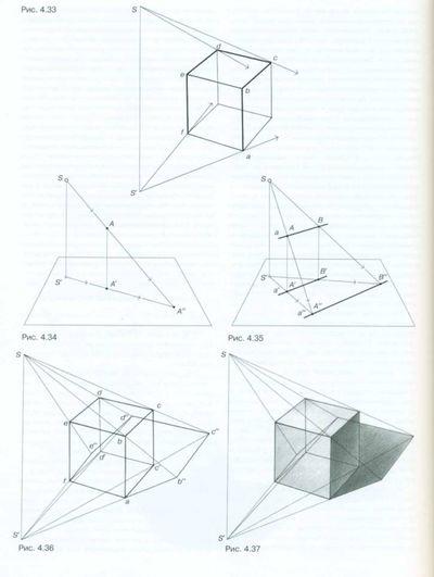 Тональный рисунок куба