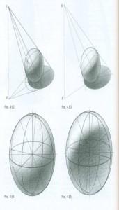Тональный рисунок шара