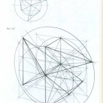 Повороты куба вокруг горизонтального ребра