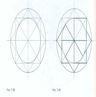 Повороты куба вокруг вертикального ребра