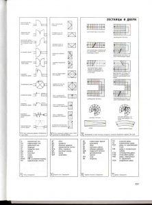 Условные обозначения лестниц и пандусов на чертежах