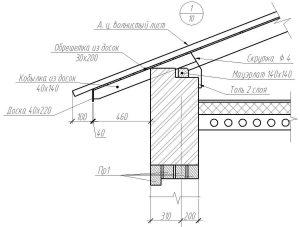 Выноски и надписи на строительных чертежах