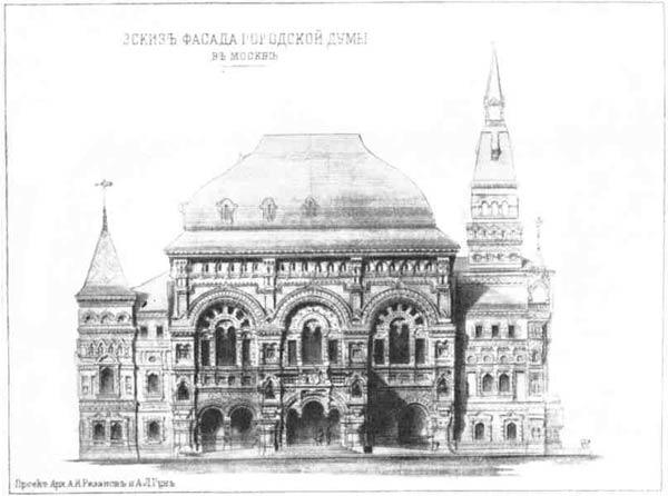 Виды архитектурной графики